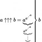 Flecha de Knuth